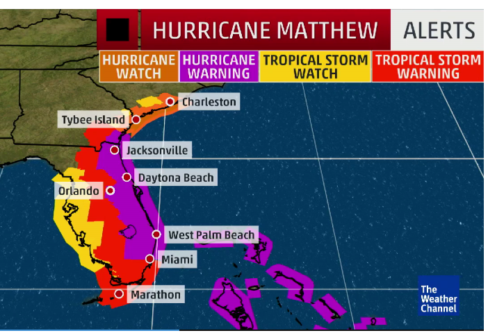 picture of hurricane matthew path